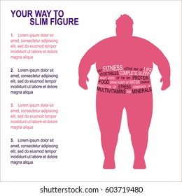 Obesity Vector illustration Poster template Fighting obesity, instructions for weight loss Silhouette of a fat man with text composition on white background
