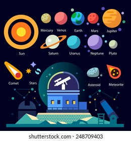 Observatory, solar system: all planets and moons, the sun, stars, comets, meteor, constellation. Vector flat space illustration