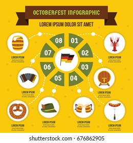 Octoberfest infographic banner concept. Flat illustration of octoberfest infographic vector poster concept for web