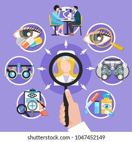 Oculist symbols flat round icons circle composition with optometrist vision test eye drops contact lenses vector illustration