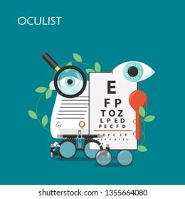 Oculist vector flat illustration. Magnifying glass, eye, eyeglasses, eye test chart, trial frame, prescription. Ophthalmologist equipment for eyesight test and correction for web banner, website page.