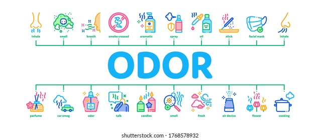 Odor Aroma And Smell Minimal Infographic Web Banner Vector. Nose Breathing Aromatic Odor And Clean Air, Perfume And Oil Bottle, Facial Mask And Candle Illustration