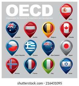 OECD Members countries - Part THREE