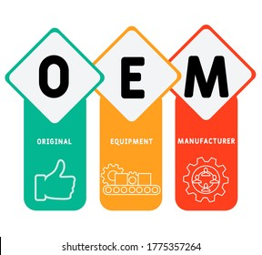 OEM Original Equipment Manufacturer, acronym concept. business concept. word lettering typography design illustration with line icons and ornaments.  Internet web site promotion concept vector