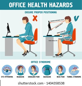 Office health hazards infographics. Correct sitting at desk posture ergonomics: office worker using a computer and improving his posture.  Office syndrome.
