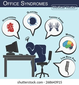 Office Syndrome ( Flat design ) ( Hypertension , Glaucoma , Trigger finger , Migraine , Low back pain , Gallstone , Cystitis , Stress , Insomnia , Peptic ulcer , carpal tunnel syndrome , etc )