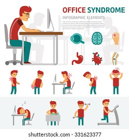 Office syndrome infographic elements. Man works on computer, working day, pain in back, headache, sick and health. Sick spine treatment in humans