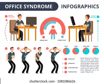Office syndrome infographics businessman character in pain medical vector diagram. Man health, syndrome infographic from office work illustration