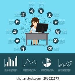 Office syndrome infographics. Computer and health, pain in back, headache and stress. Vector illustration
