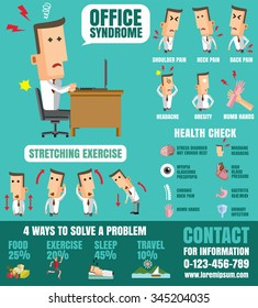 Office syndrome Infographics. health concept. infographic element. vector flat icons design illustration