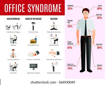 Office syndrome infographics with people health problem icons and cause of disease statistics flat vector illustration