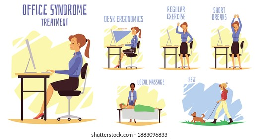 Office syndrome treatment - desk ergonomics, rest, local massage, regular exercises and short breaks in work. Banner with infographics and text. Vector flat illustration.