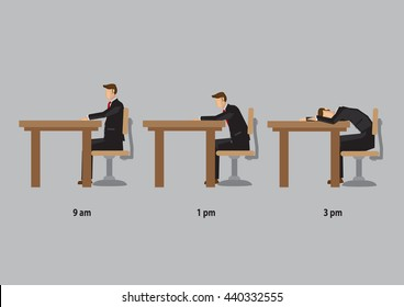 Office worker feeling energetic in morning and drowsy in afternoon. Vector cartoon illustrations on different energy levels at different times of the day concept isolated on grey background.