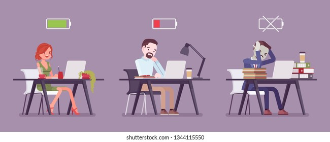Office workers with battery charge level indicator. Employees of different energy limit, full, low, empty icon, effectiveness of productive effort at workplace. Vector flat style cartoon illustration