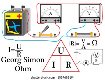 Ohm's law for a stake stake, a resistor, a voltmeter, and an ammeter for calculating the phisical quantities.