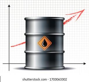 Oil barrel price rises chart and Black metal oil barrel with black oil drop. Petroleum infographic. Oil market trend. Vector illustration