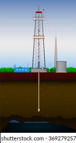 Oil drilling / drilling rig and oil and gas field