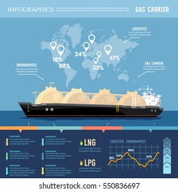 Oil and gas industry infographics. LNG tanker, natural gas. Carrier ship LNG transportation by sea