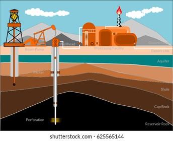 Oil Well Images, Stock Photos & Vectors | Shutterstock