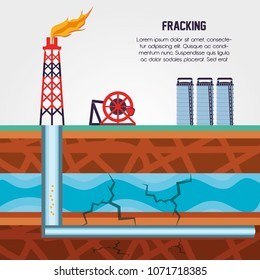 oil industry with fracking process