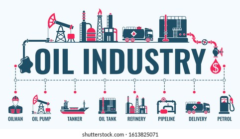 Oil industry horizontal banner with two color flat icons extraction production refinery and transportation raw oil and petrol. typography concept. isolated vector illustration