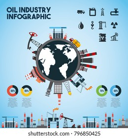 oil industry infographic world global chart statistics