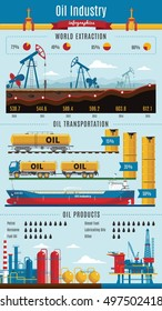 Oil industry infographics with extractive rigs and transportation petroleum products charts and statistics vector illustration