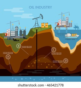 Oil industry infographics production process of drilling wells vector