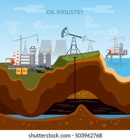 Oil industry infographics, production process of oil drilling wells extraction oil production and transportation vector