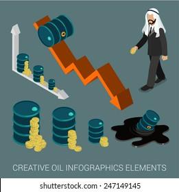 Oil price drop concept infographic elements flat 3d web isometric vector. Arabic sheikh businessman black oil petroleum slick hand sunken barrel graph data graphic coin money.