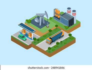 Oil production process cycle flat 3d web isometric infographic concept vector. Oil extraction derrick, refinery, logistics delivery by tank car tanker, gas petrol refill station retail gasoline sale.
