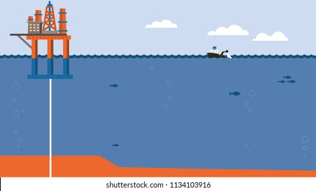 Oil Rig and sea flat illustration