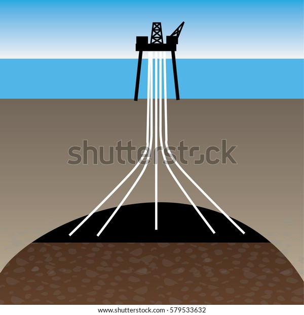 Oilfield Directional Drilling Applications - Multiple wells in one location
