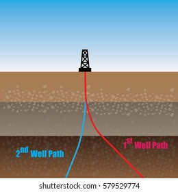 Oilfield Directional Drilling Applications - Side Track Wells