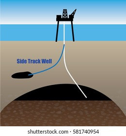 Oilfield Directional Drilling Applications - Side Track to Another Location