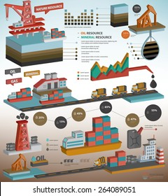 Oil,Gas industry,Mineral resource design for info graphic design on white background,three dimension design,clean vector