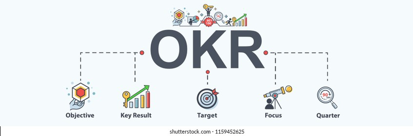 OKR (objective key result)banner web icon for business, target, focus and quarter. Minimal vector infographic.