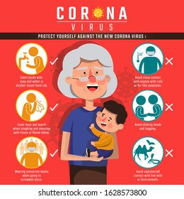 Old and baby person protect yourself against the Coronavirus, infographic elements the signs and symptoms of the new Coronavirus.