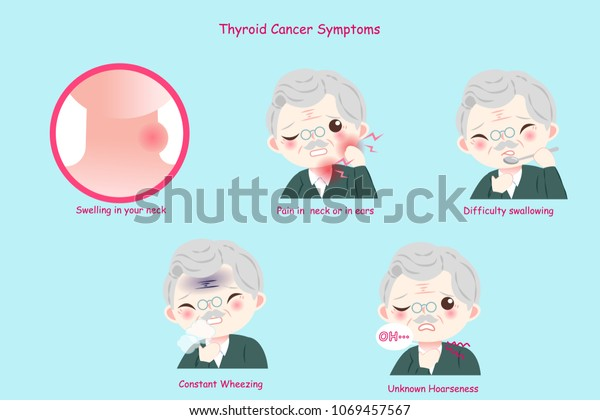 Old Man Thyroid Cancer On Blue Stock Vector Royalty Free 1069457567
