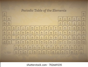 old style vintage periodic table of  the elements