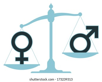 Old-fashioned pan scale with male and female icons showing an inequality between the sexes with the male carrying the most weight as the balance rests in an unbalanced position