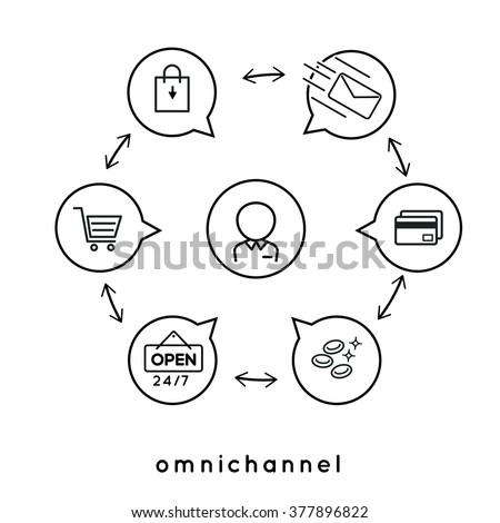 omni channel marketing strategy infographic icon のベクター画像素材