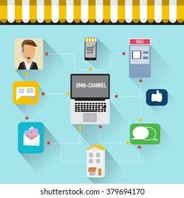 OMNI-Channel concept for digital marketing and online shopping.Illustration EPS10.