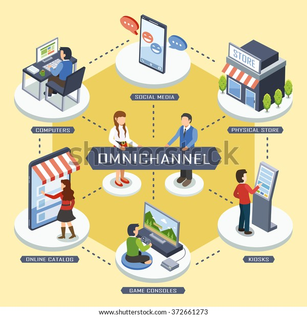 Omnichannel Marketing Concept Flat Design Stock Vector (Royalty Free)  372661273