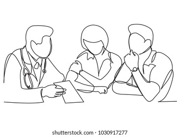 one continuous drawn line pregnant woman family at a doctor's reception painted by hand silhouette picture. Line art. character woman at a doctor's appointment, couple at a doctor's reception