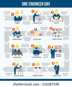 One engineer worker manufacturing construction day infographic design with arrows vector illustration
