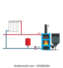 One of the scheme of the connecting a wood boiler.