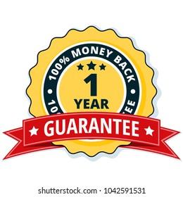 One year money back guarantee