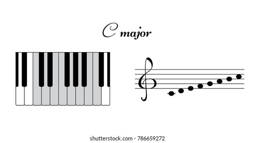 C Chord Images Stock Photos Vectors Shutterstock