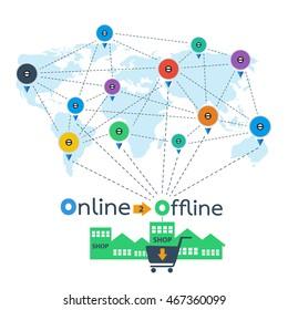 online 2 offline business ecommerce maketing concept vector